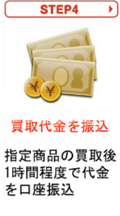 指定商品の買取後、指定の口座に買取代金を振込